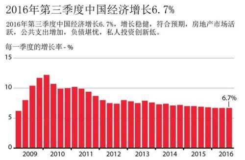 中国统计局长承认存在统计数据造假问题(图)