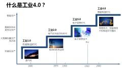 【深度】工业4.0与世界经济未来:概述(一)(图)