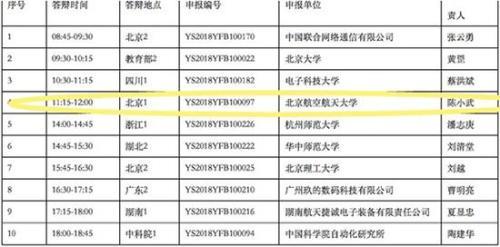 """因性骚扰女学生而被处分的北京航天航空大学教授陈小武近日被曝登上""""2018年国家重点研发计划答辩名单""""。"""