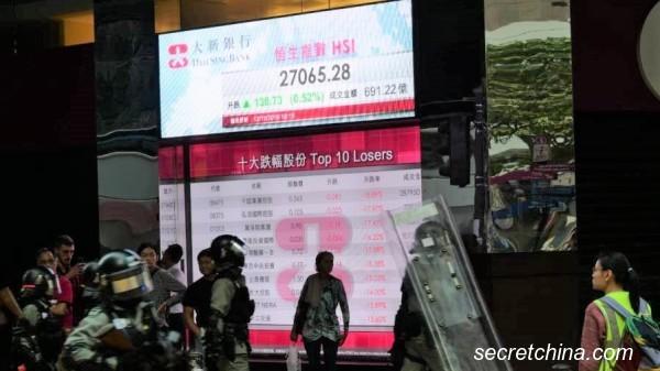 香港全年GDP预测下调为负1.3% 10年来首见(图)